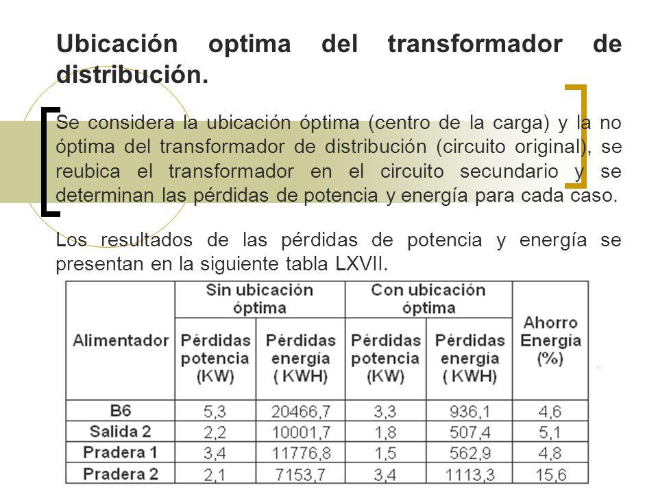Ubicación optima del transformador de distribución.