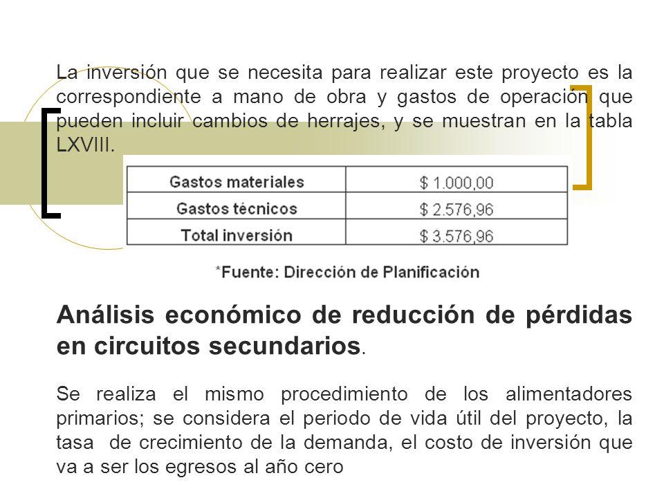 Análisis económico de reducción de pérdidas en circuitos secundarios.