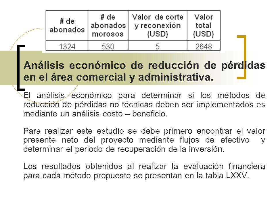 Análisis económico de reducción de pérdidas en el área comercial y administrativa.