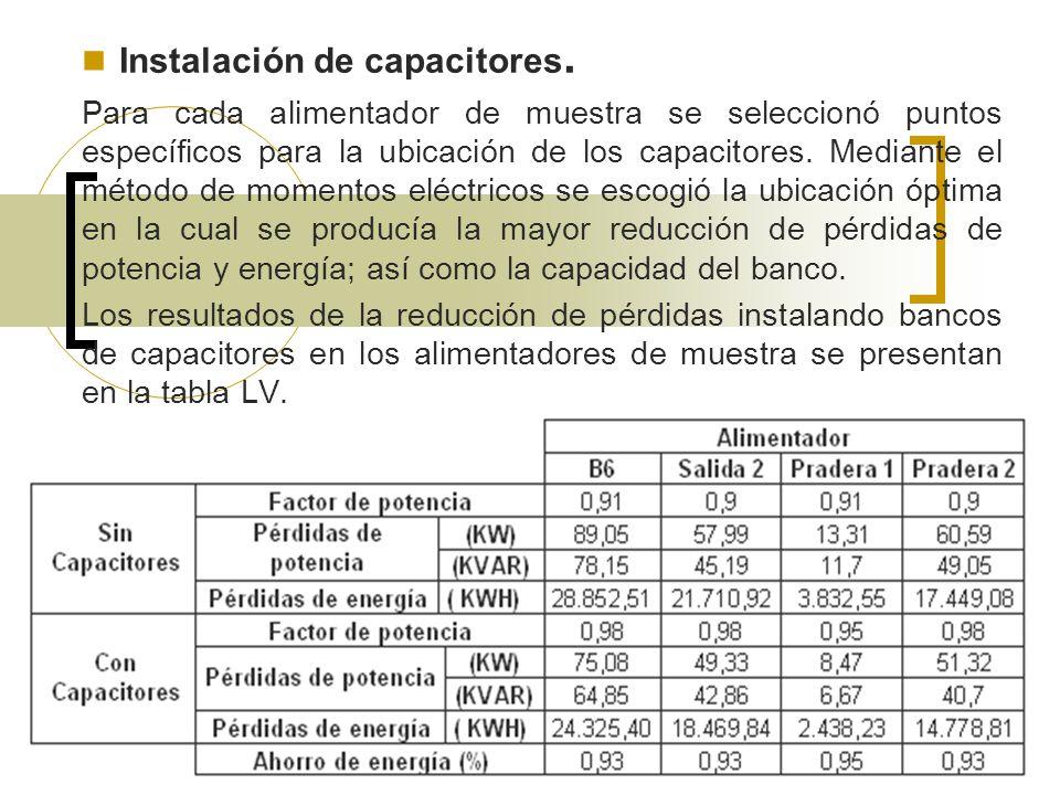 Instalación de capacitores.