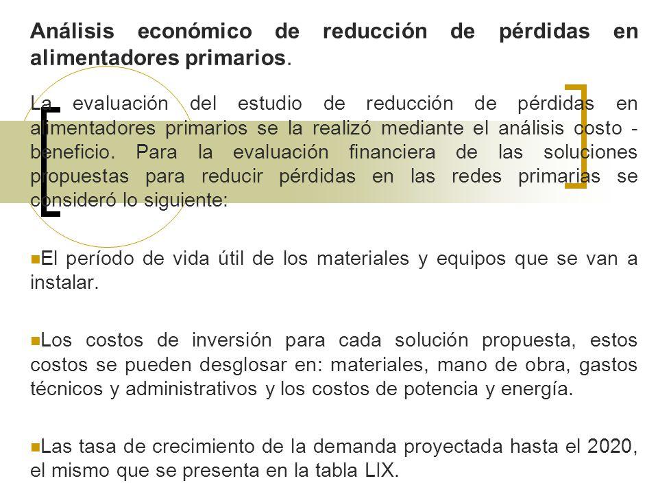 Análisis económico de reducción de pérdidas en alimentadores primarios.