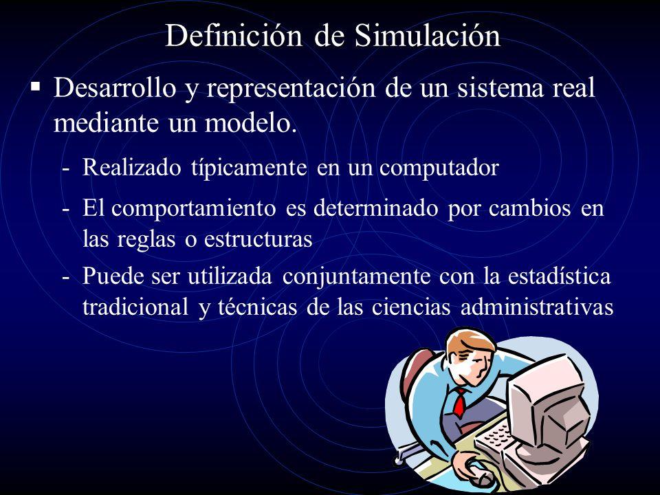 Definición de Simulación