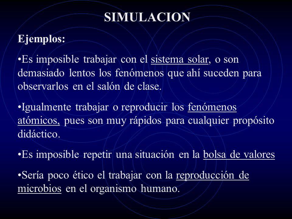 SIMULACION Ejemplos: