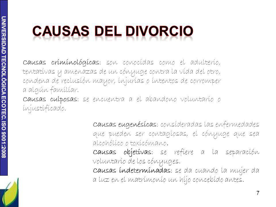 Causas del divorcio