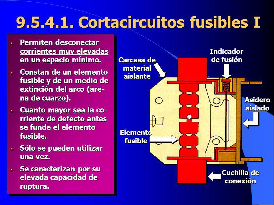 9.5.4.1. Cortacircuitos fusibles I