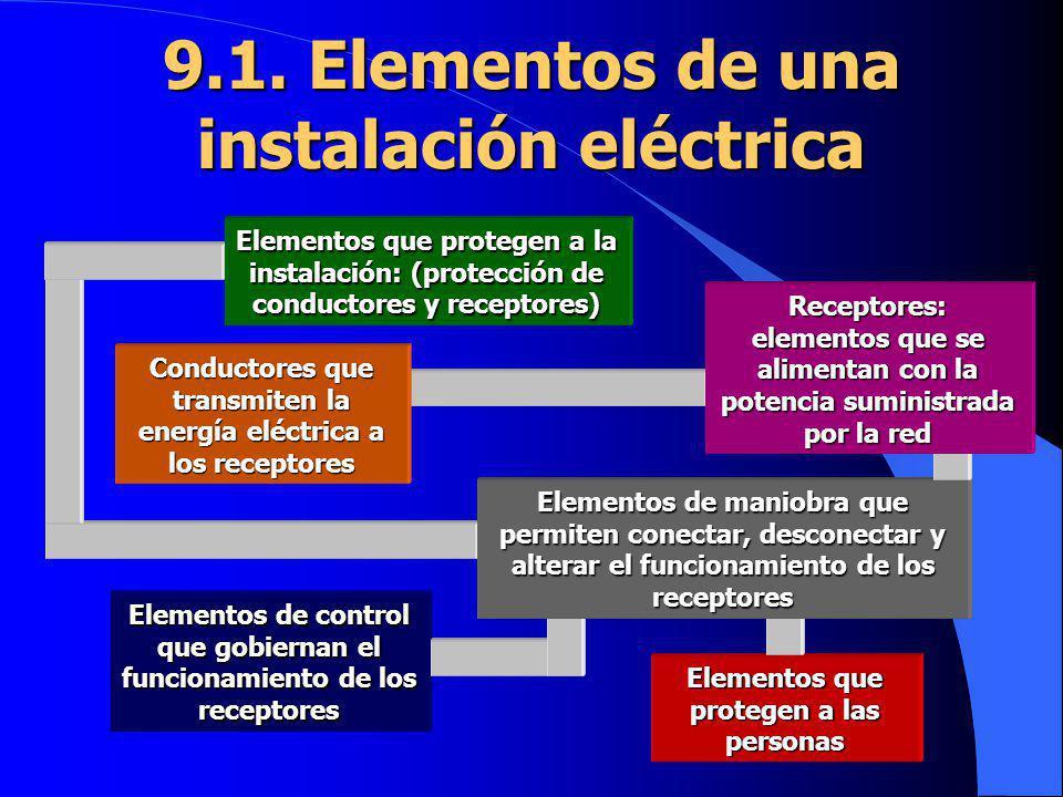 9.1. Elementos de una instalación eléctrica