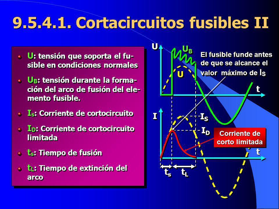9.5.4.1. Cortacircuitos fusibles II