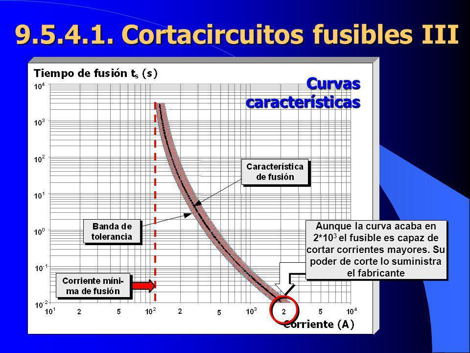 9.5.4.1. Cortacircuitos fusibles III