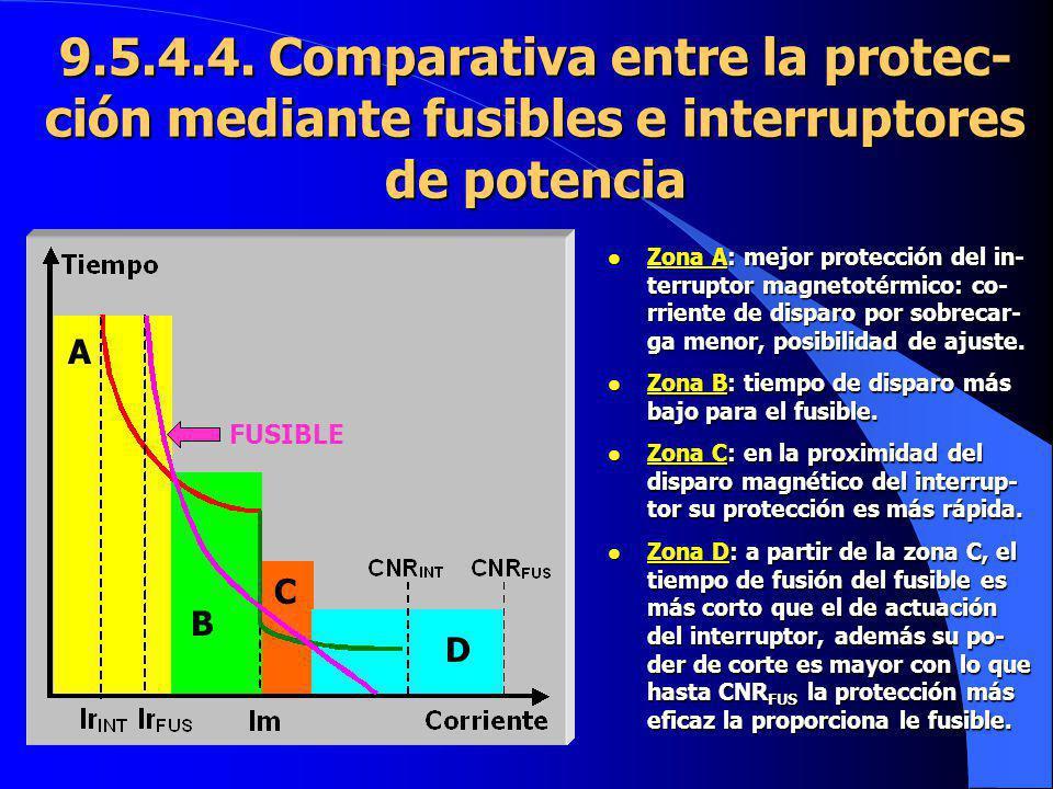 9.5.4.4. Comparativa entre la protec-ción mediante fusibles e interruptores de potencia