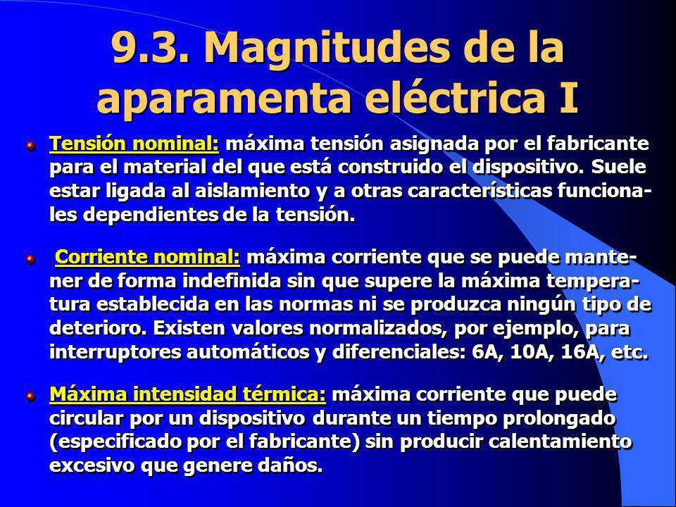 9.3. Magnitudes de la aparamenta eléctrica I