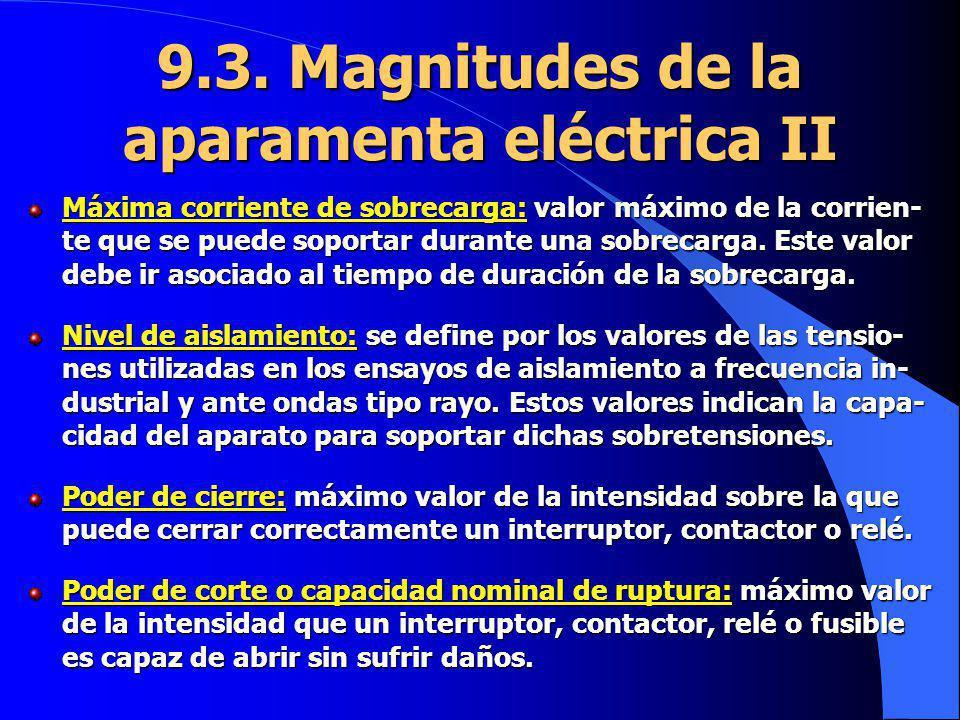 9.3. Magnitudes de la aparamenta eléctrica II