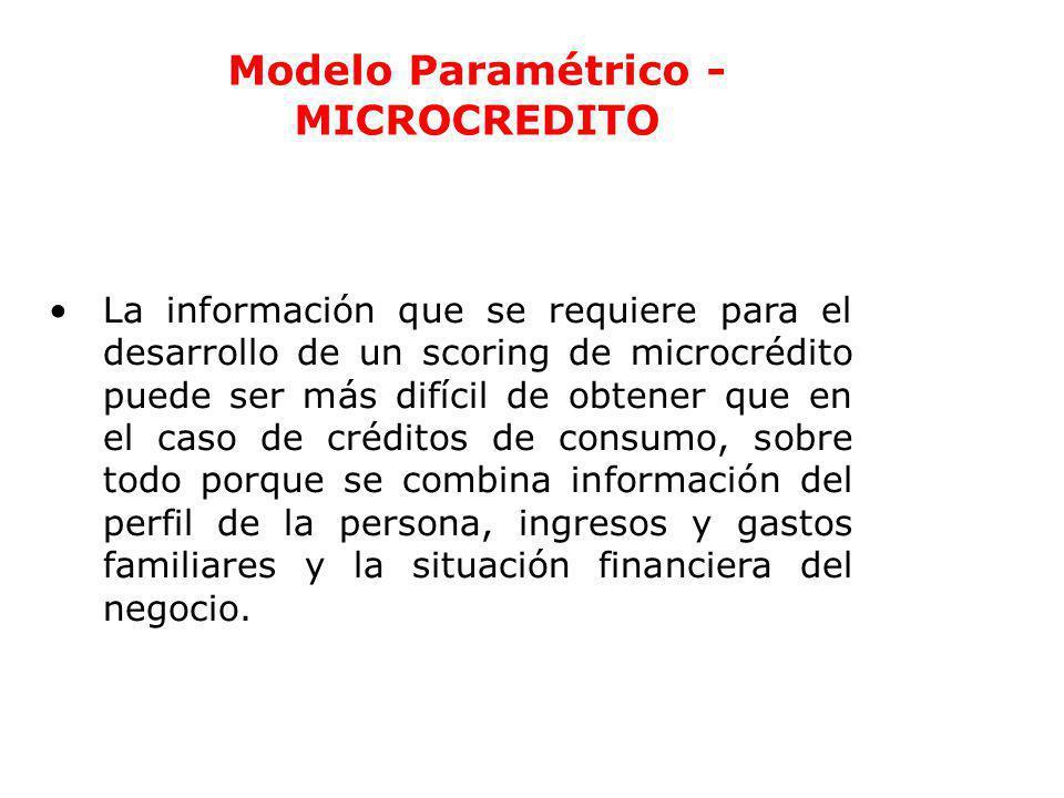 Modelo Paramétrico - MICROCREDITO