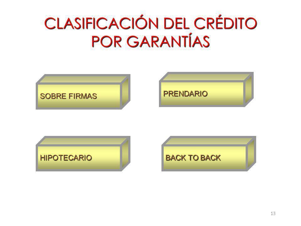 CLASIFICACIÓN DEL CRÉDITO POR GARANTÍAS