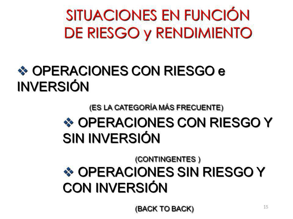 SITUACIONES EN FUNCIÓN DE RIESGO y RENDIMIENTO