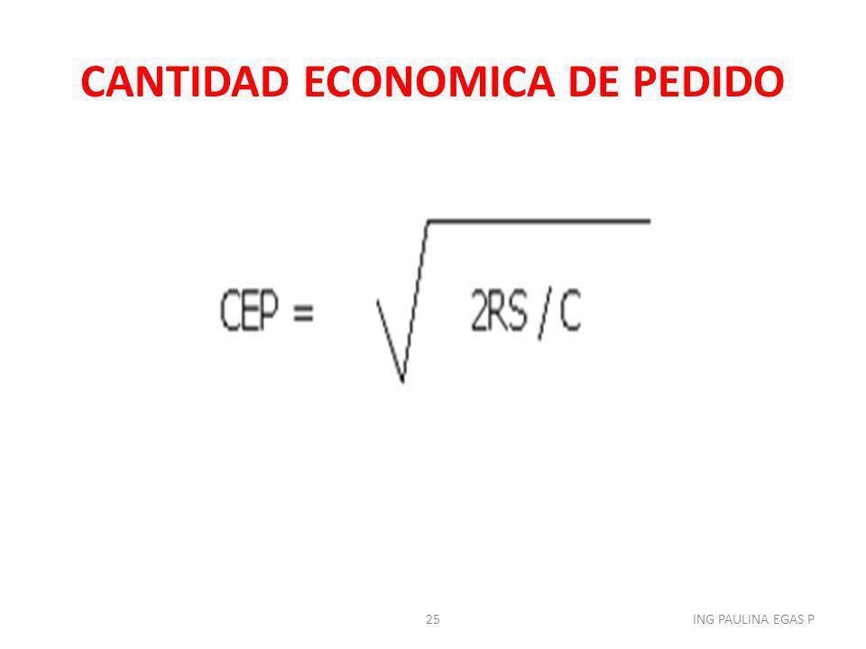 CANTIDAD ECONOMICA DE PEDIDO