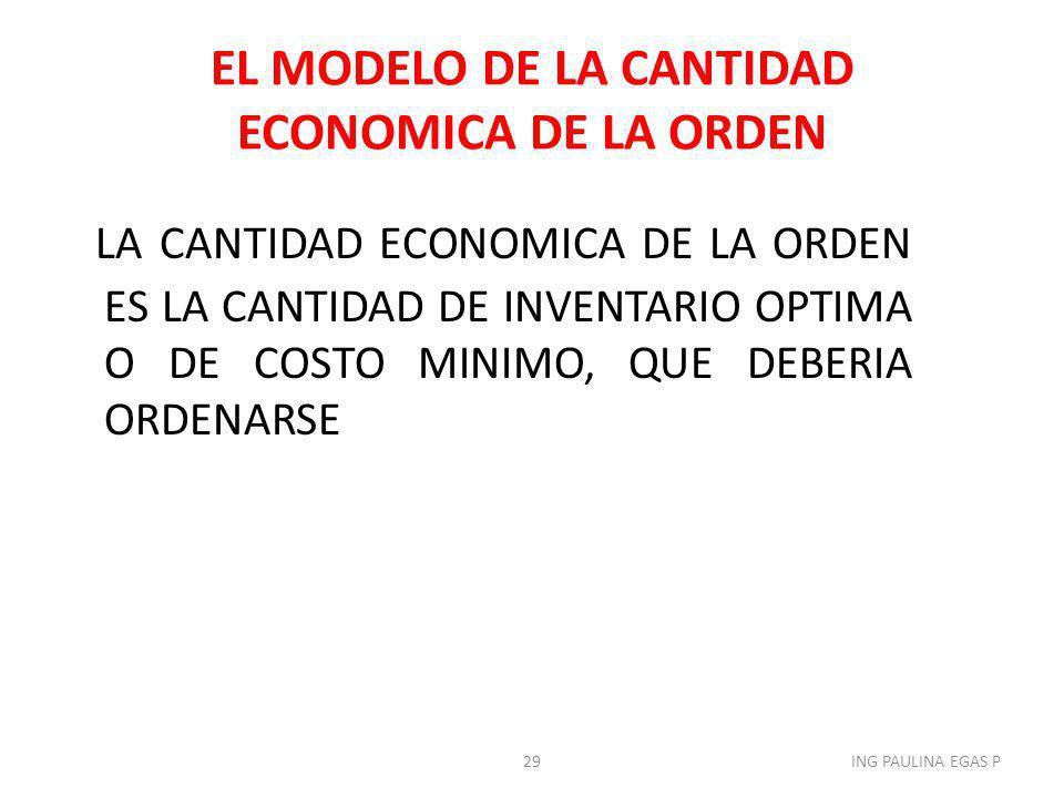 EL MODELO DE LA CANTIDAD ECONOMICA DE LA ORDEN