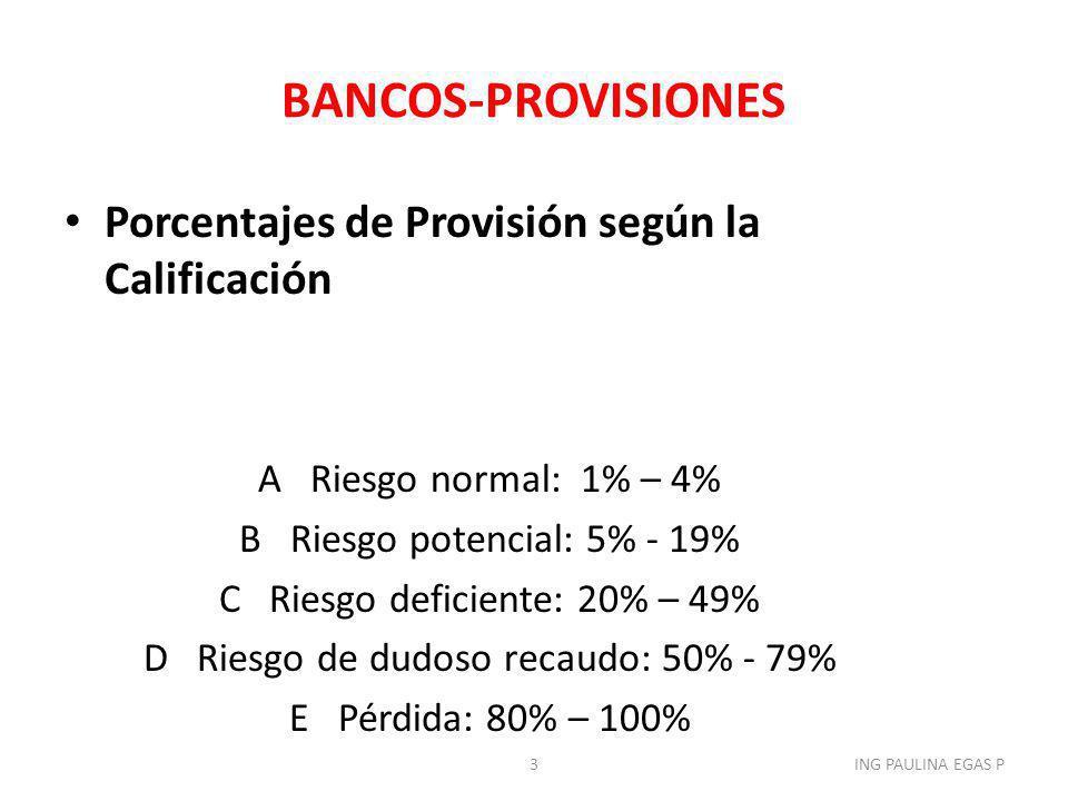 BANCOS-PROVISIONES Porcentajes de Provisión según la Calificación