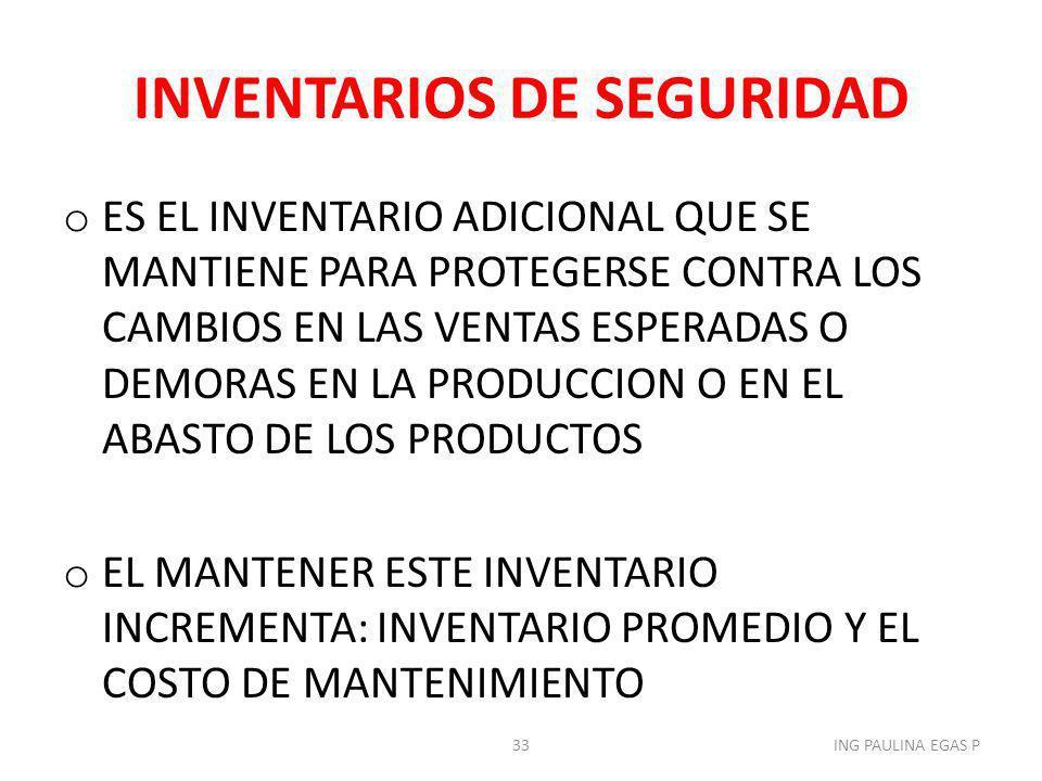 INVENTARIOS DE SEGURIDAD