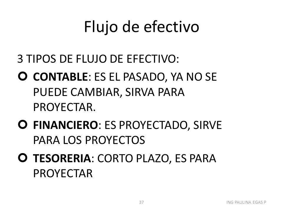 Flujo de efectivo 3 TIPOS DE FLUJO DE EFECTIVO: