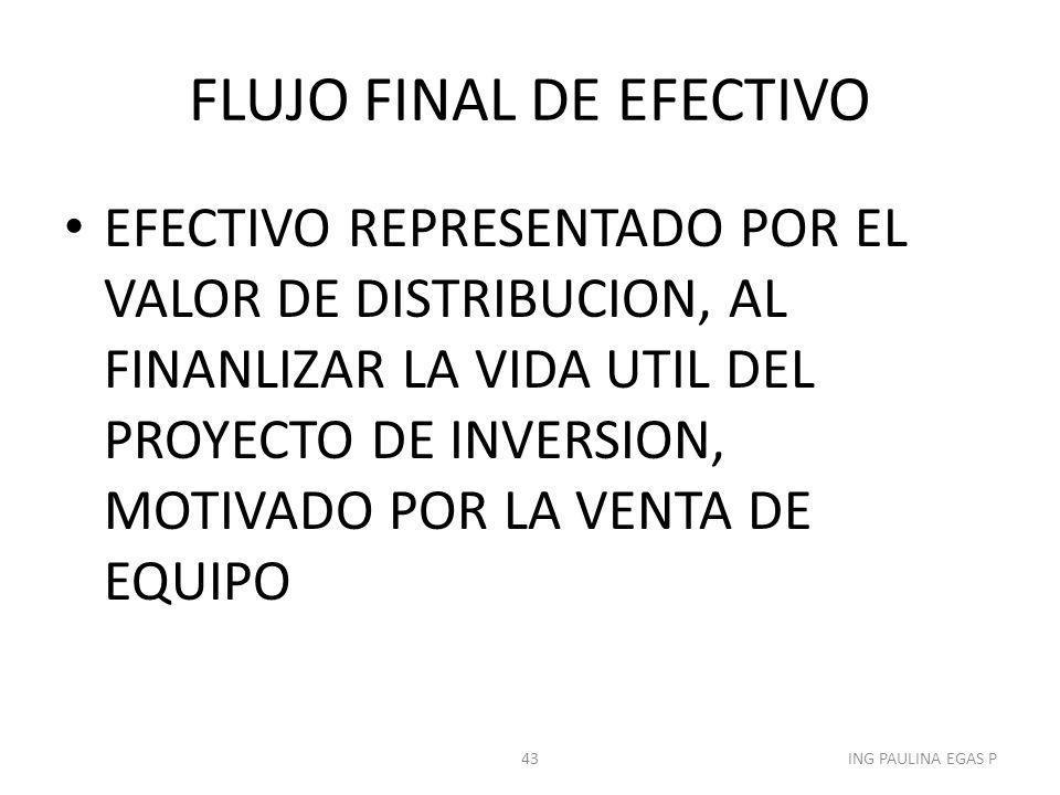 FLUJO FINAL DE EFECTIVO