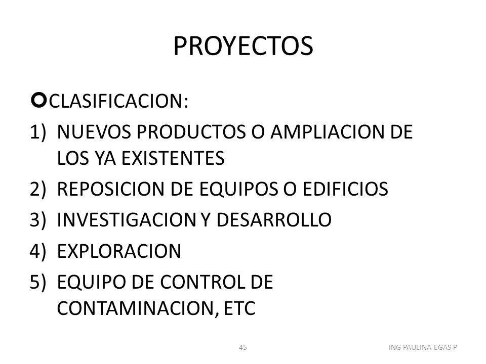 PROYECTOS CLASIFICACION: