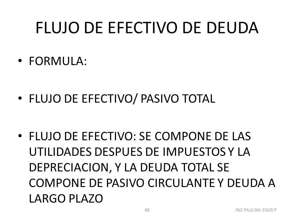 FLUJO DE EFECTIVO DE DEUDA