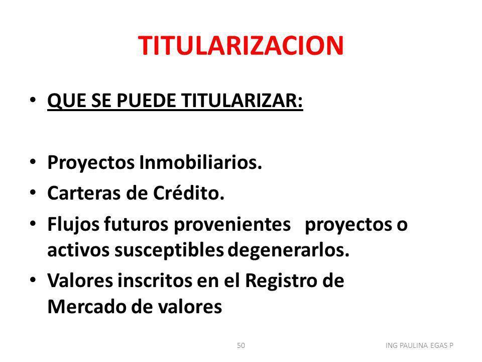 TITULARIZACION QUE SE PUEDE TITULARIZAR: Proyectos Inmobiliarios.