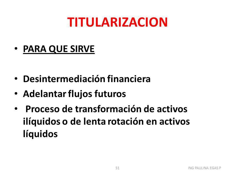TITULARIZACION PARA QUE SIRVE Desintermediación financiera