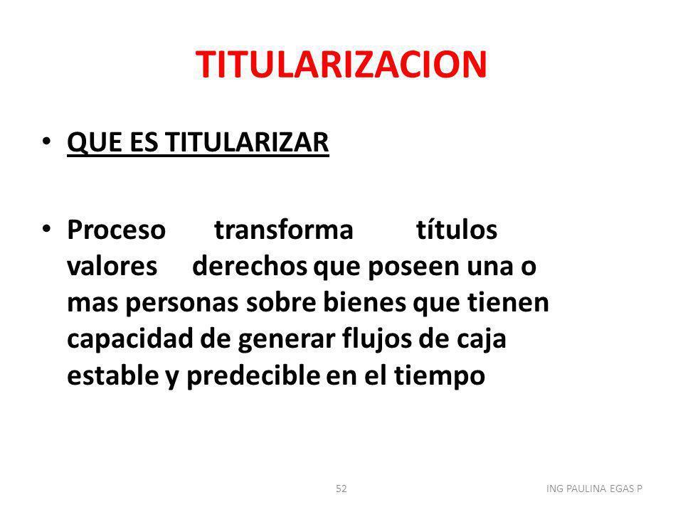 TITULARIZACION QUE ES TITULARIZAR