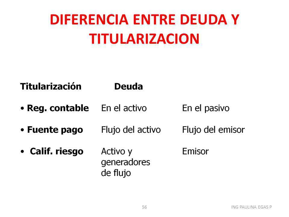 DIFERENCIA ENTRE DEUDA Y TITULARIZACION