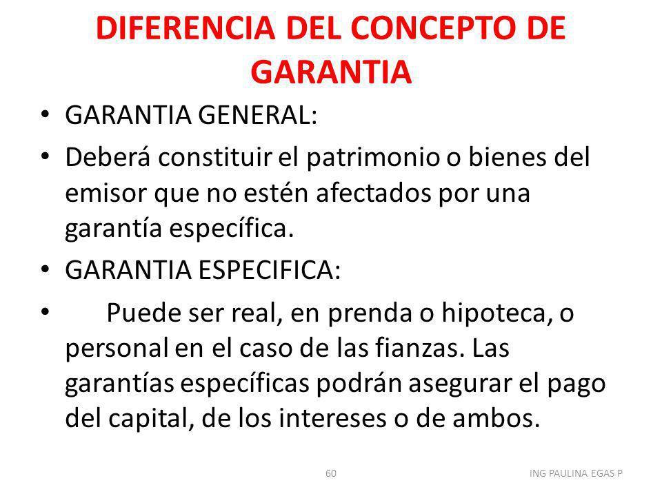 DIFERENCIA DEL CONCEPTO DE GARANTIA