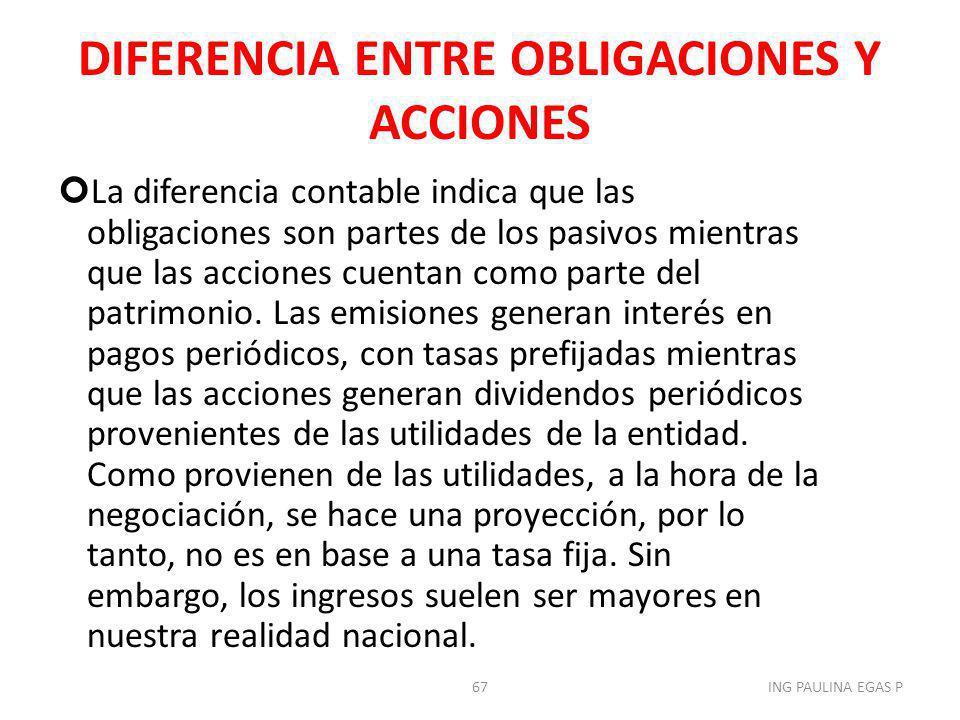 DIFERENCIA ENTRE OBLIGACIONES Y ACCIONES