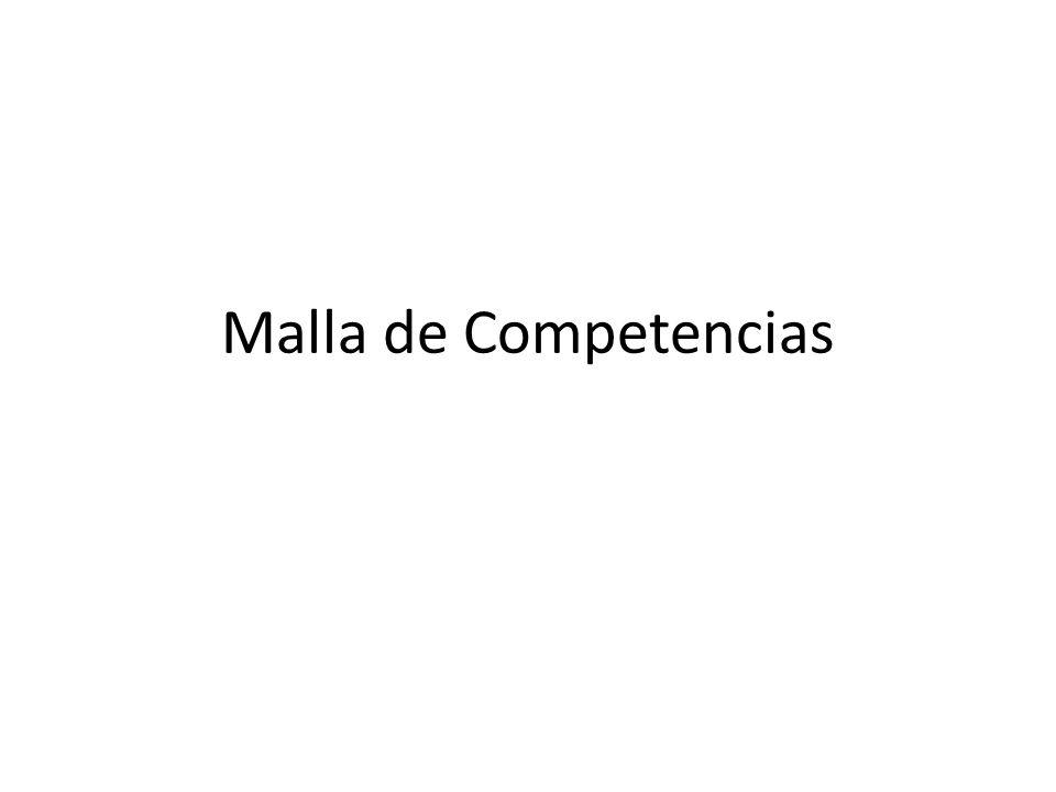 Malla de Competencias