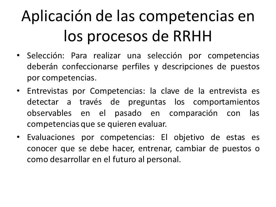 Aplicación de las competencias en los procesos de RRHH