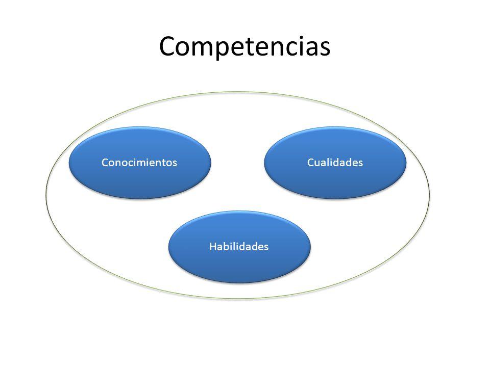 Competencias Conocimientos Cualidades Habilidades