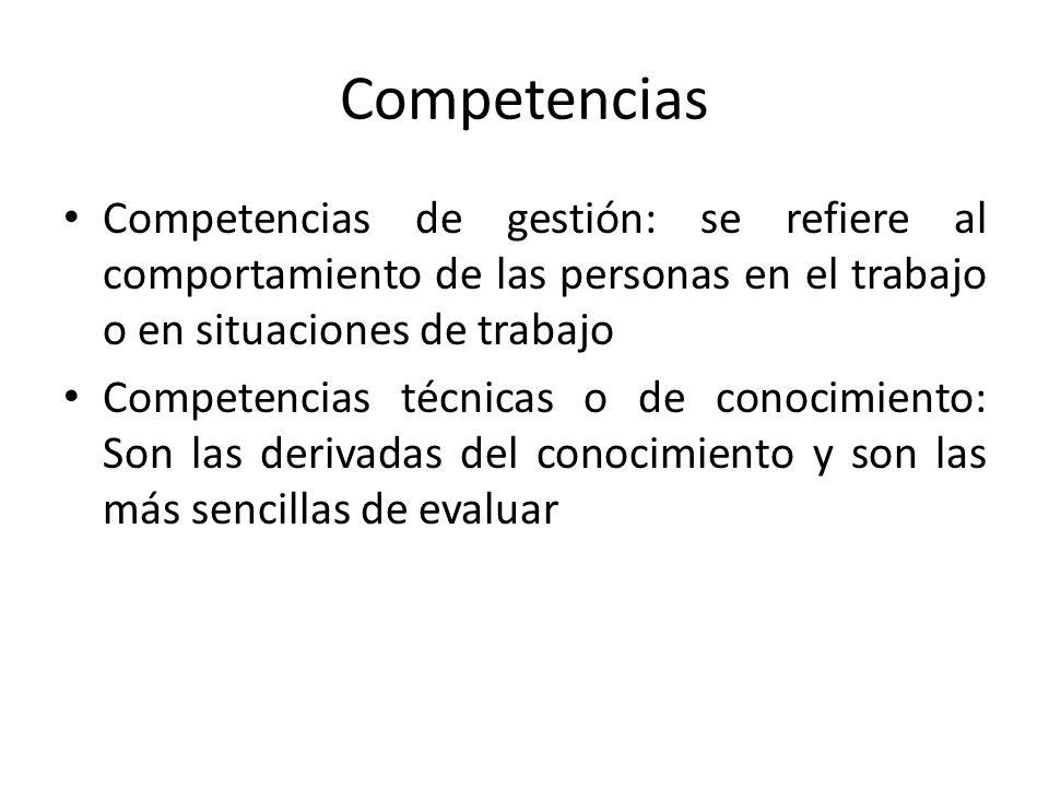 Competencias Competencias de gestión: se refiere al comportamiento de las personas en el trabajo o en situaciones de trabajo.