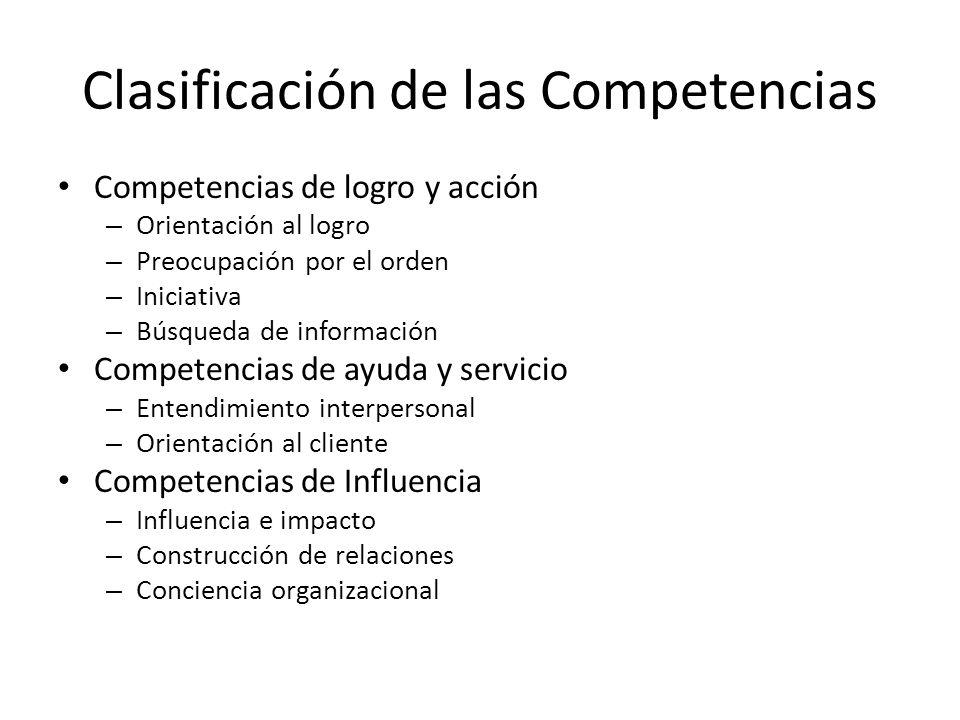 Clasificación de las Competencias
