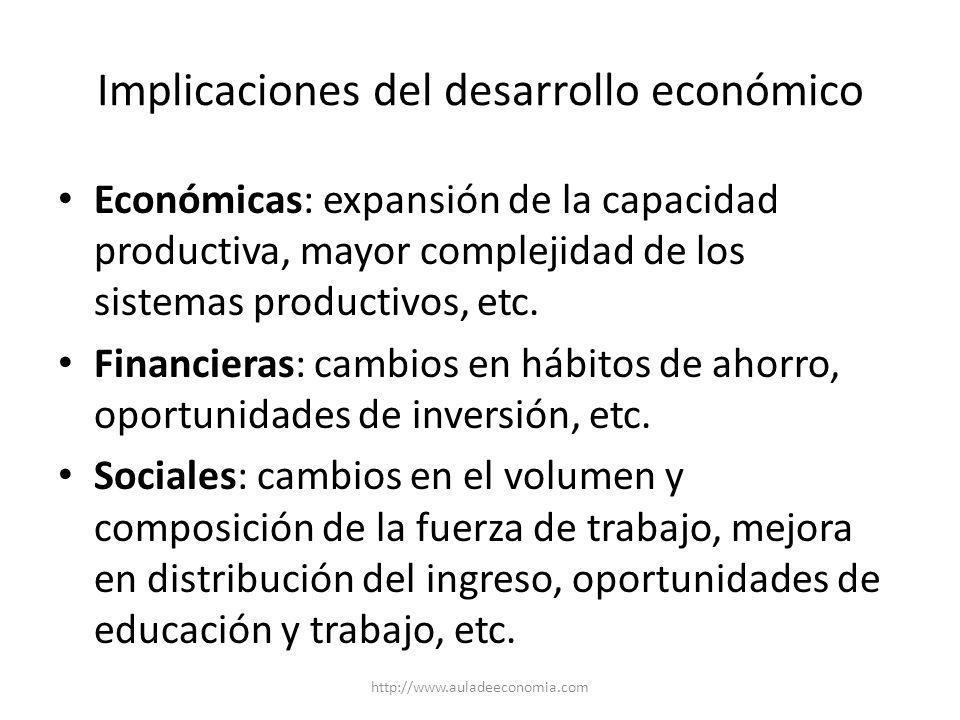 Implicaciones del desarrollo económico