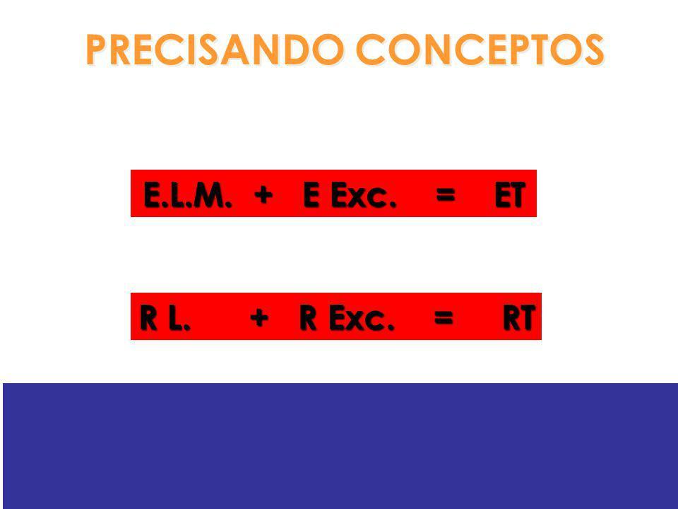 PRECISANDO CONCEPTOS E.L.M. + E Exc. = ET R L. + R Exc. = RT