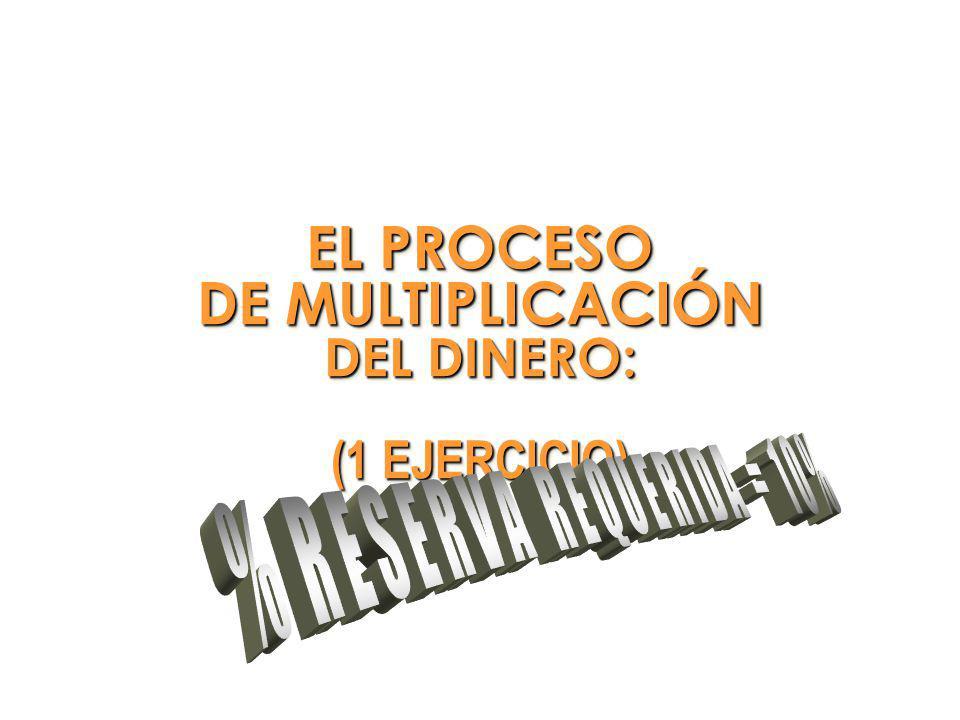 EL PROCESO DE MULTIPLICACIÓN