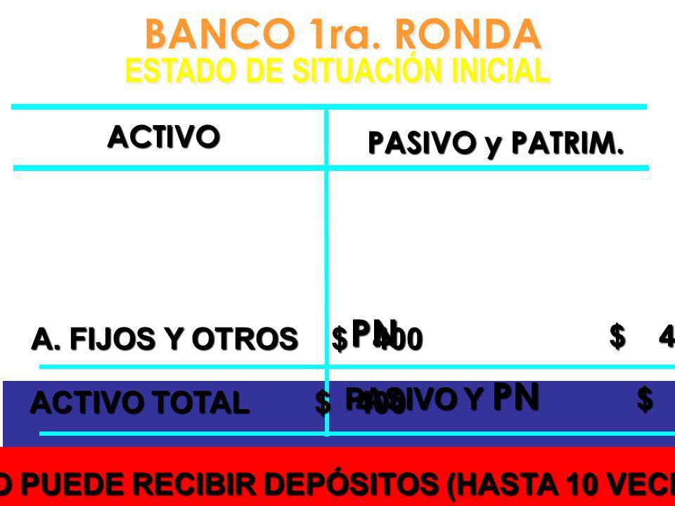BANCO 1ra. RONDA PN $ 400 ESTADO DE SITUACIÓN INICIAL ACTIVO