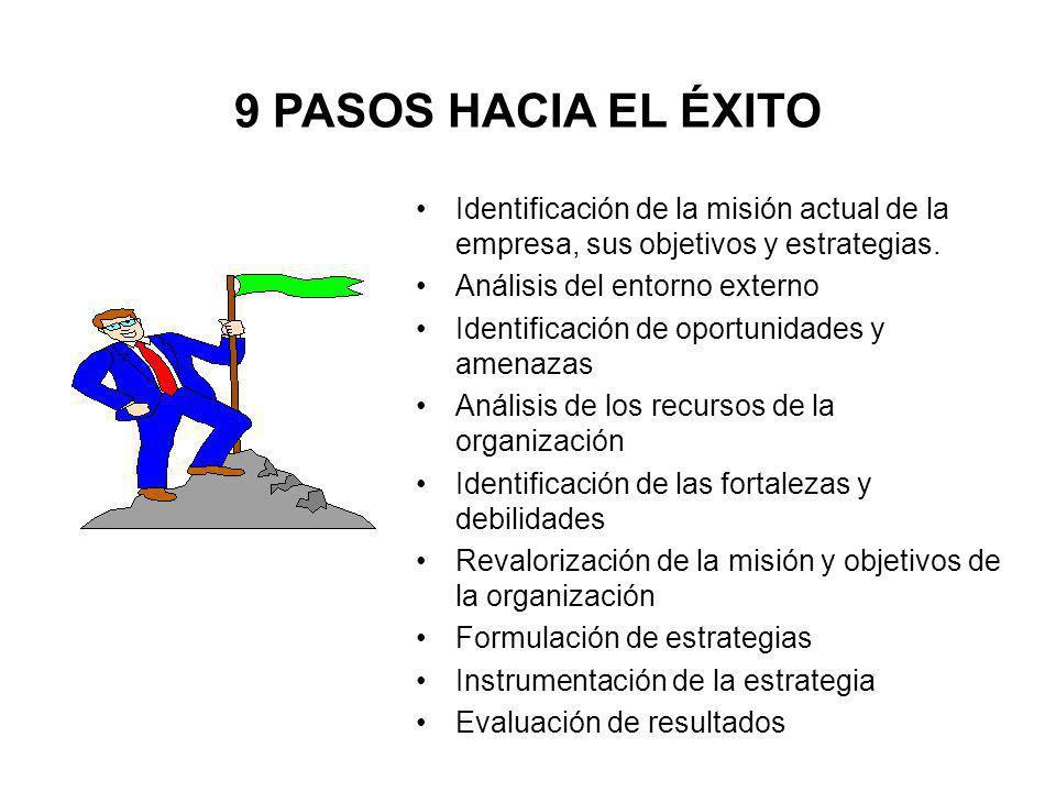 9 PASOS HACIA EL ÉXITO Identificación de la misión actual de la empresa, sus objetivos y estrategias.