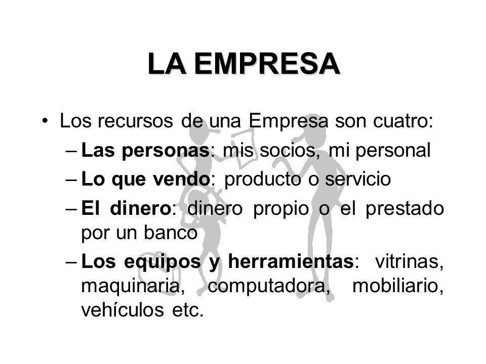 LA EMPRESA Los recursos de una Empresa son cuatro:
