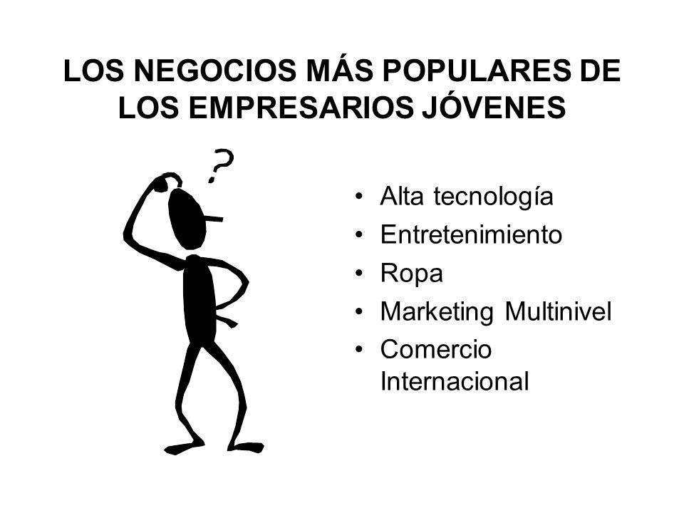 LOS NEGOCIOS MÁS POPULARES DE LOS EMPRESARIOS JÓVENES