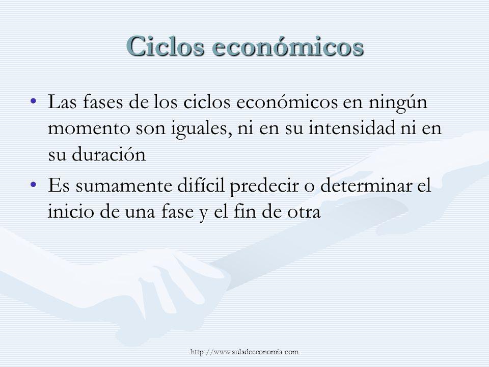 Ciclos económicos Las fases de los ciclos económicos en ningún momento son iguales, ni en su intensidad ni en su duración.