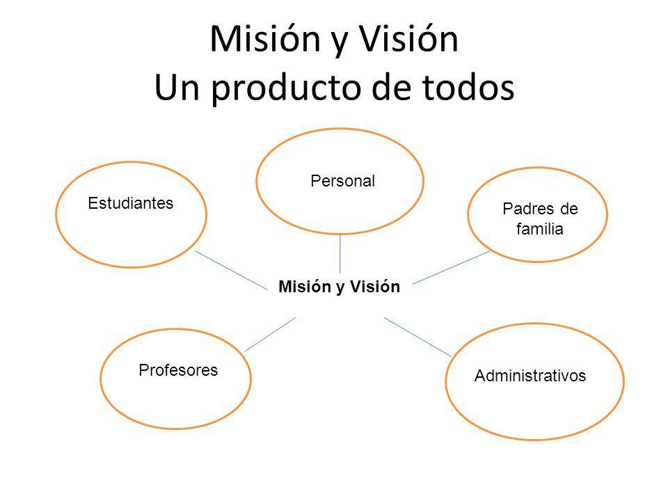 Misión y Visión Un producto de todos