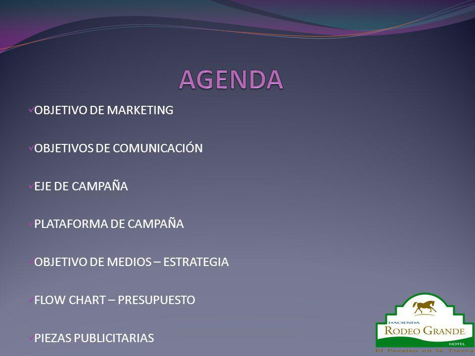 AGENDA OBJETIVO DE MARKETING OBJETIVOS DE COMUNICACIÓN EJE DE CAMPAÑA