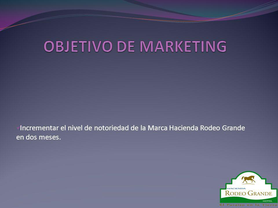 OBJETIVO DE MARKETING Incrementar el nivel de notoriedad de la Marca Hacienda Rodeo Grande en dos meses.
