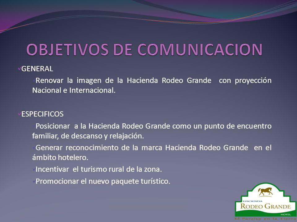 OBJETIVOS DE COMUNICACION