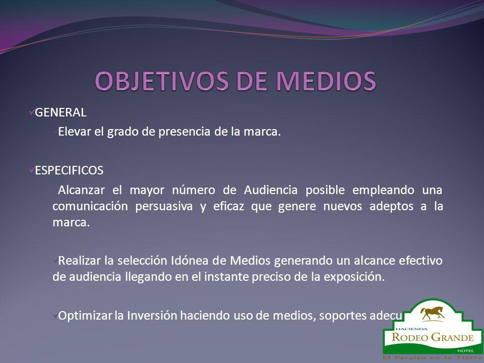 OBJETIVOS DE MEDIOS GENERAL Elevar el grado de presencia de la marca.